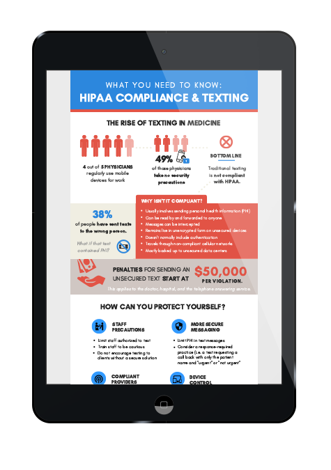 HIPAA compliance and texting